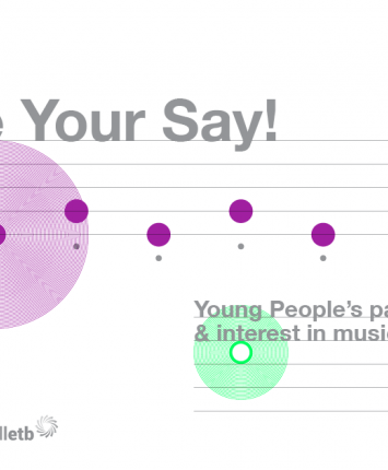 Have Your Say! Music Education Opportunities for Children and Young People.